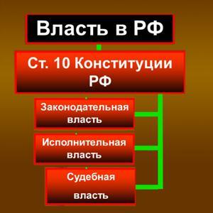 Органы власти Чернышковского