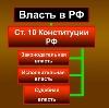Органы власти в Чернышковском